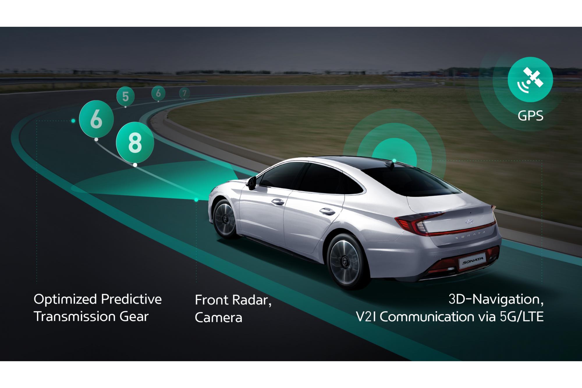 Τεχνητή νοημοσύνη από την Hyundai