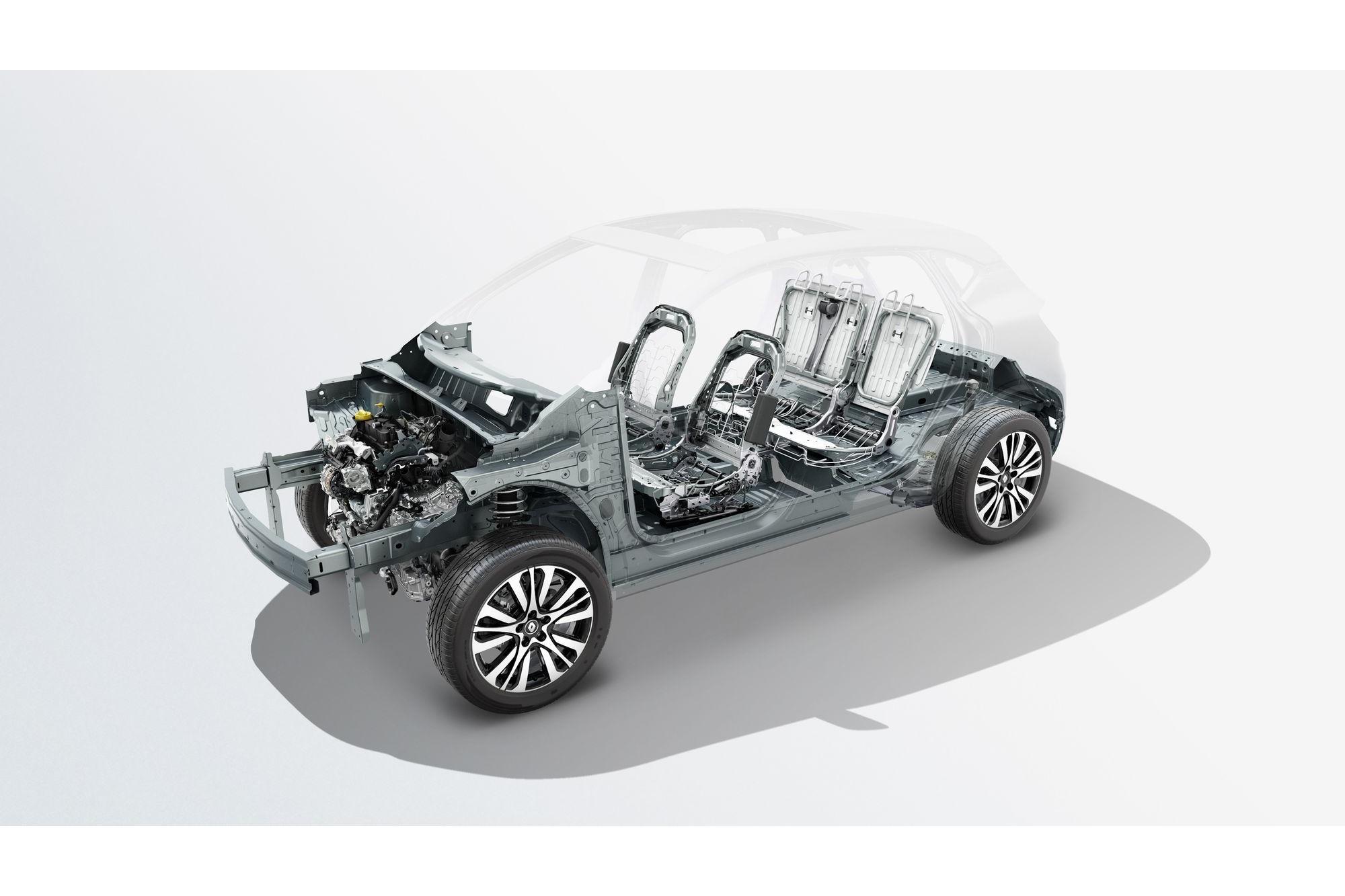 Η πλατφόρμα CMF-B του νέου Renault CAPTUR