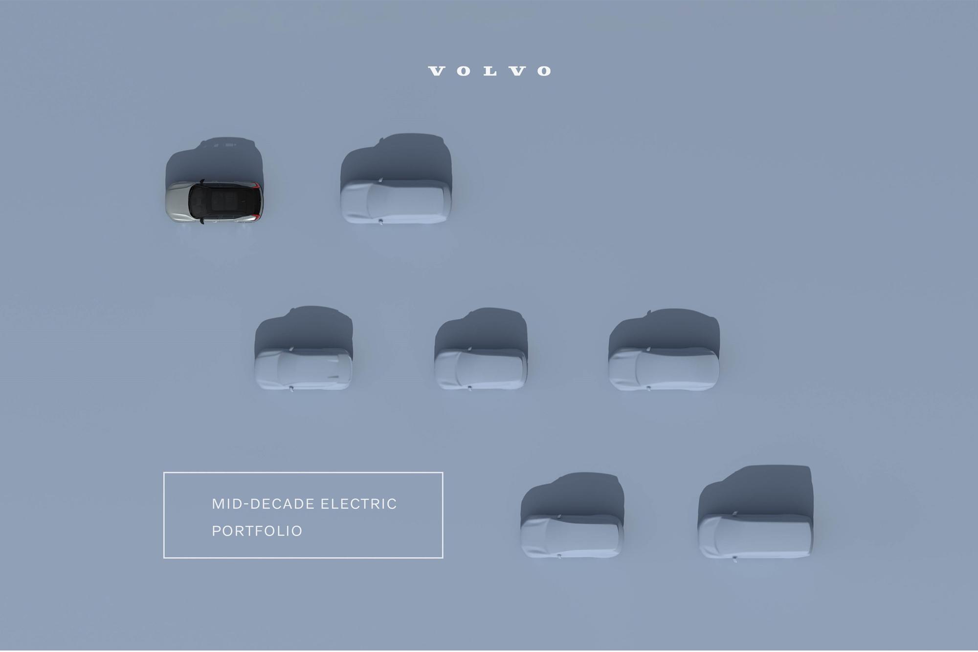 Μόνο ηλεκτρικά τα Volvo έως το 2030