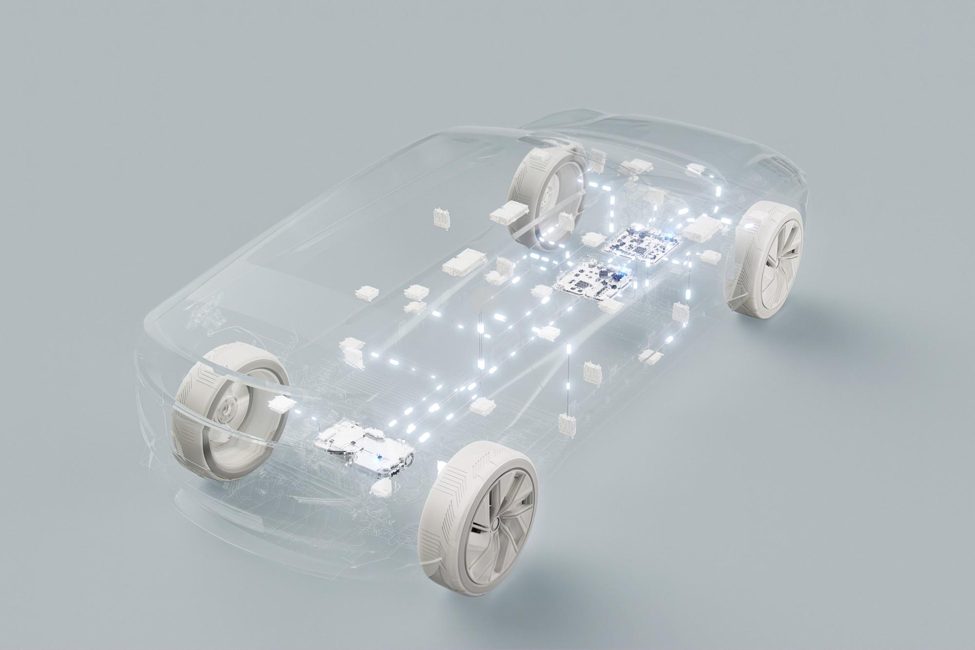 Το μέλλον της Volvo